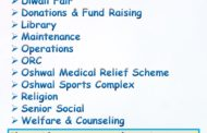 Volunteers for Sub Committees